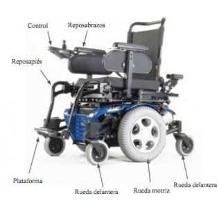 Silla de ruedas eléctrica de tracción central   Groove